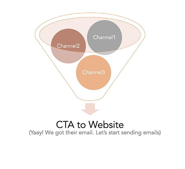 cta to website